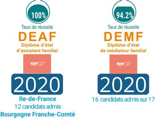 DEAF et DEMF : un beau palmarès pour 2020 !